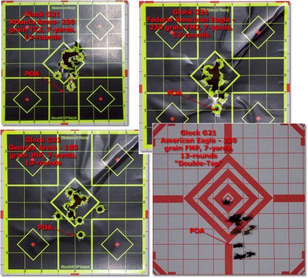 Glock G21SF .45 ACP Pistol Test Results