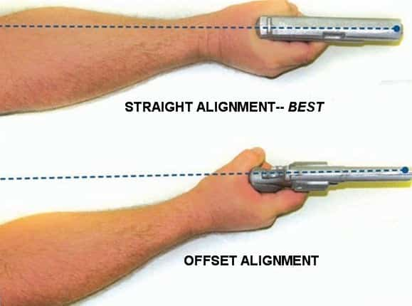 Straight Alignment of Wrist and Arm