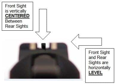 Proper Sight Alignment