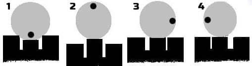 Sight Alignment Errors