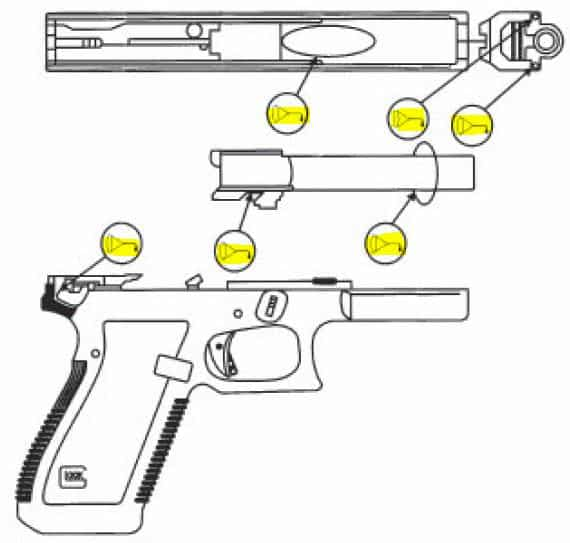 LUBRICATION POINTS for Pistol- Marked in Yellow