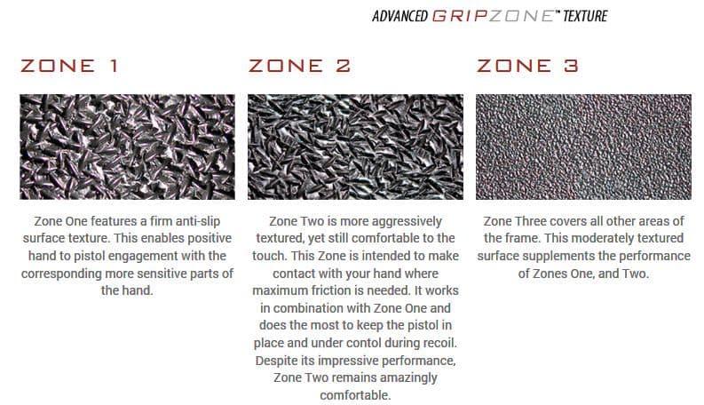 Grip Zone Textures