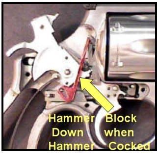 Hammer Block
