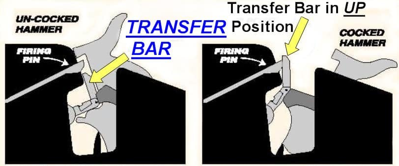 Transfer Bar