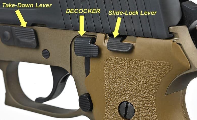 Handgun Safeties Types And Characteristics Usa Carry
