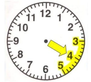 Common Carry Positions: 3, 4, or 5 o'clock