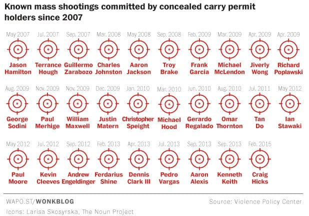 mass-shootings-2007