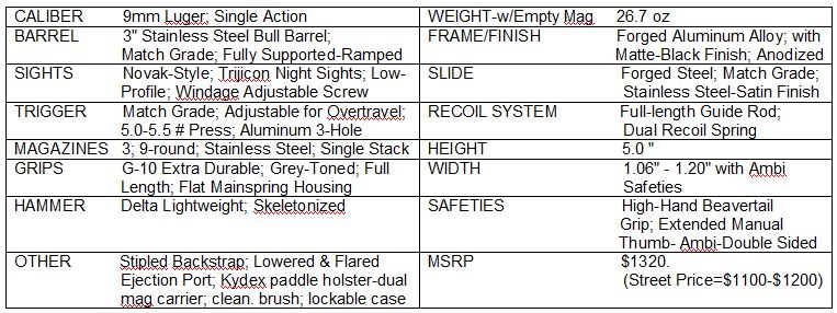 EMP's Specifications: