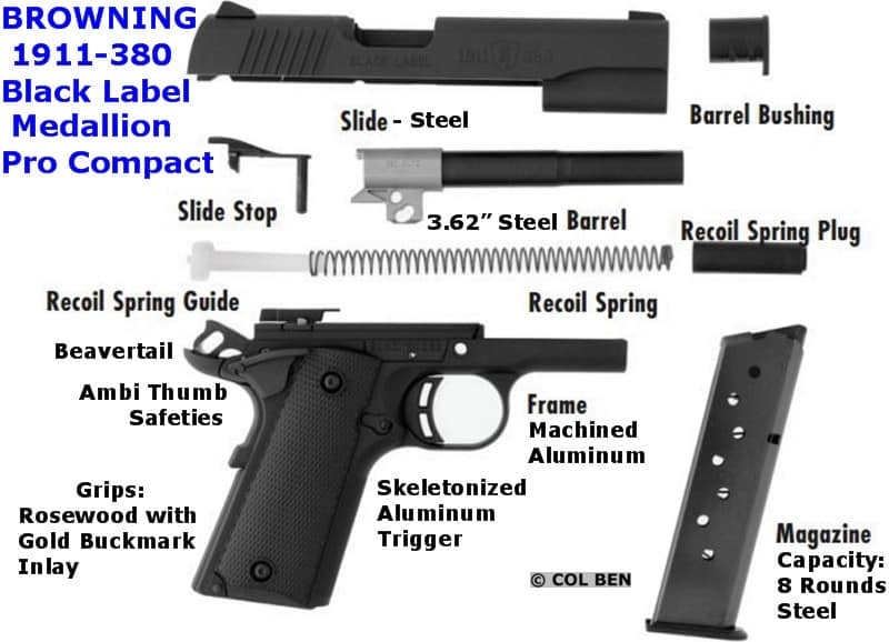 Browning 1911-380 Compact Component Parts- Similar to Standard 1911