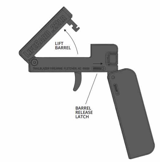 Trailblazer .22LR Pistol- Lift Barrel to Load a Round into Chamber