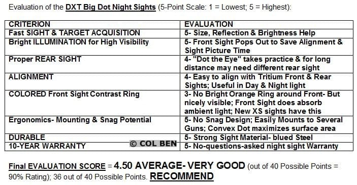 CHART #5-XS DXT Big Dot Night Sights-EVALUATION-RECOMMEND