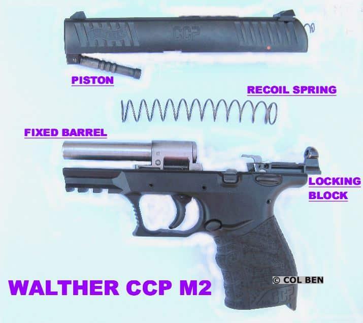 Walther CCP M2 Breakdown